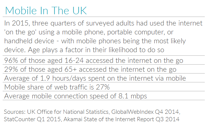 Table showing mobile usage stats in the UK