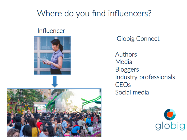 Graphic showing ways to find influencers in Singapore
