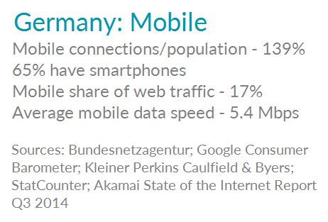 Table showing stats on mobile phone usage in Germany