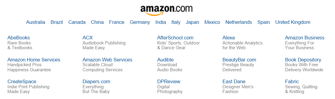 Amazon.com footer in English, showing different country and language options