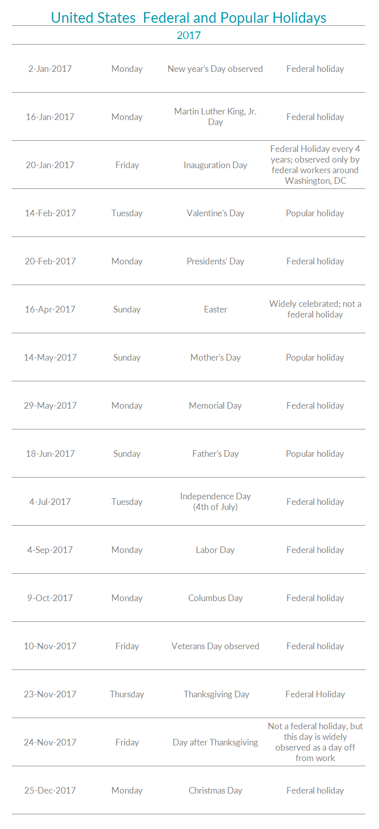 Table of federal and popular US holidays in 2016
