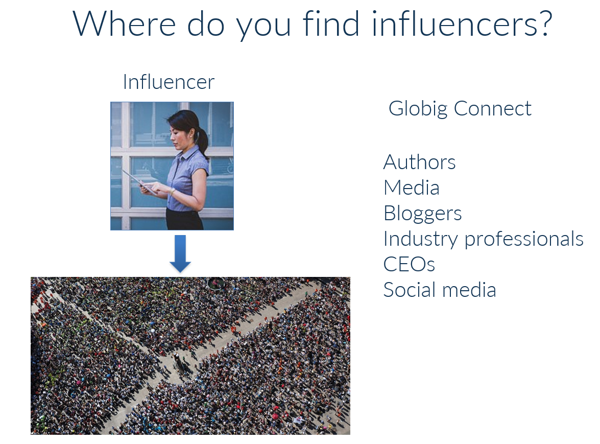 Where to find US influencers
