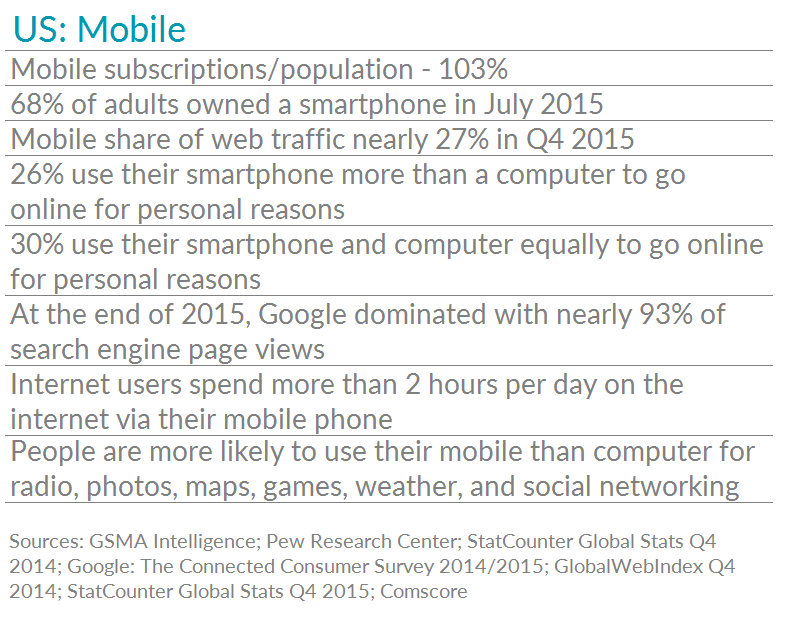 Table with interesting data on US mobiles and the internet